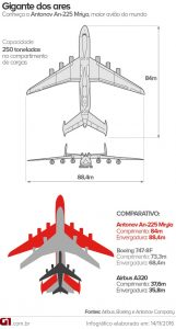 maior-aviao-do-mundo-v2